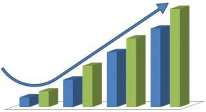 bar graph that shows growth